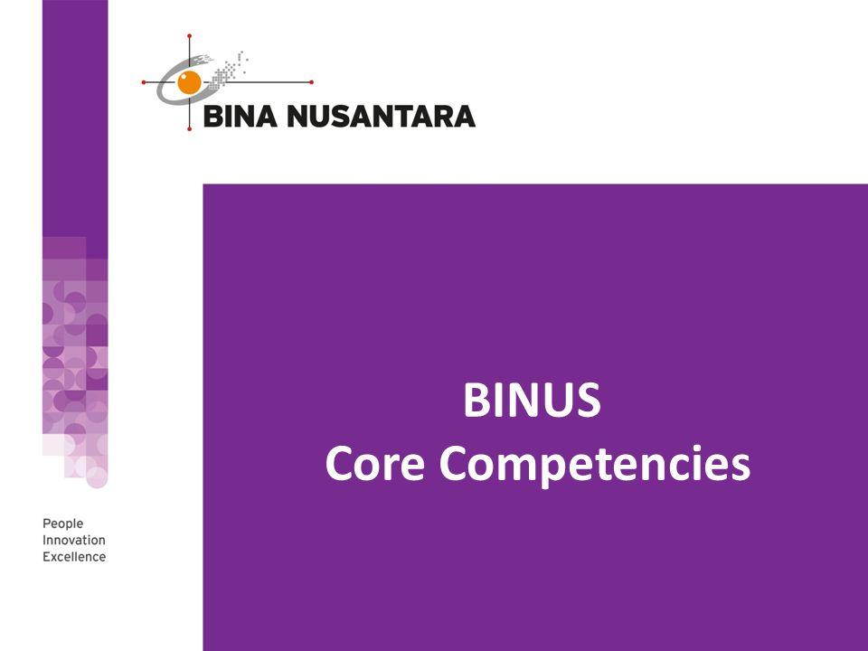 BINUS Core Competencies