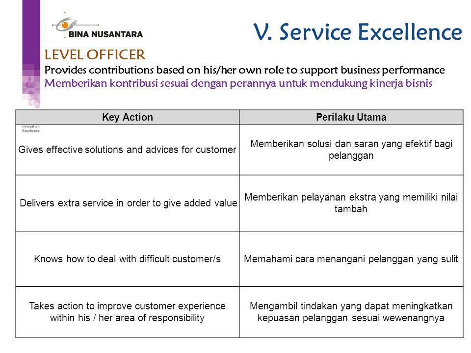 LEVEL OFFICER Provides contributions based on his/her own role to support business performance Memberikan kontribusi sesuai dengan perannya untuk mend
