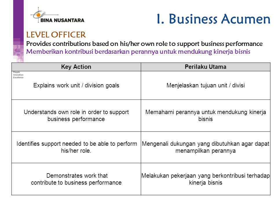 LEVEL OFFICER Provides contributions based on his/her own role to support business performance Memberikan kontribusi berdasarkan perannya untuk menduk