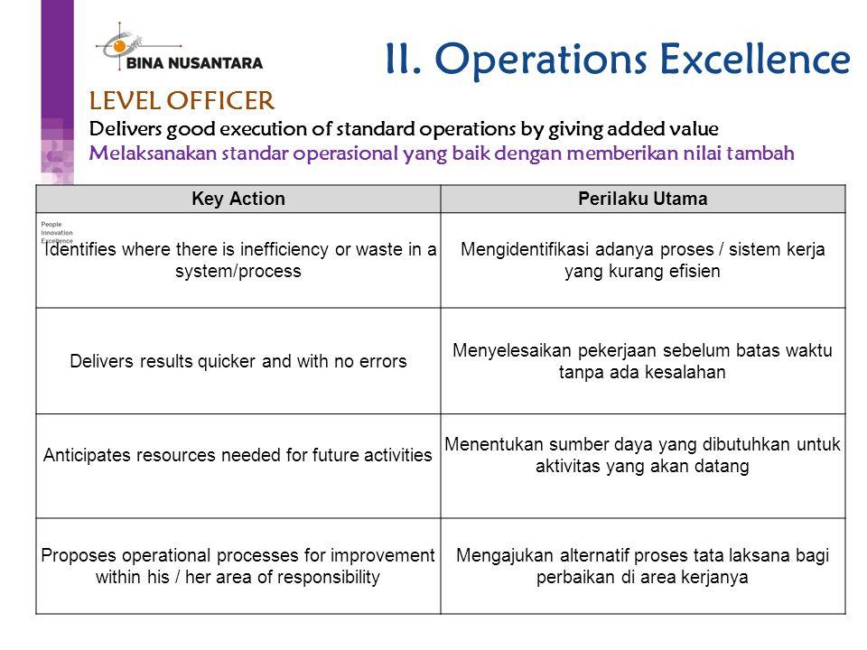 LEVEL OFFICER Delivers good execution of standard operations by giving added value Melaksanakan standar operasional yang baik dengan memberikan nilai