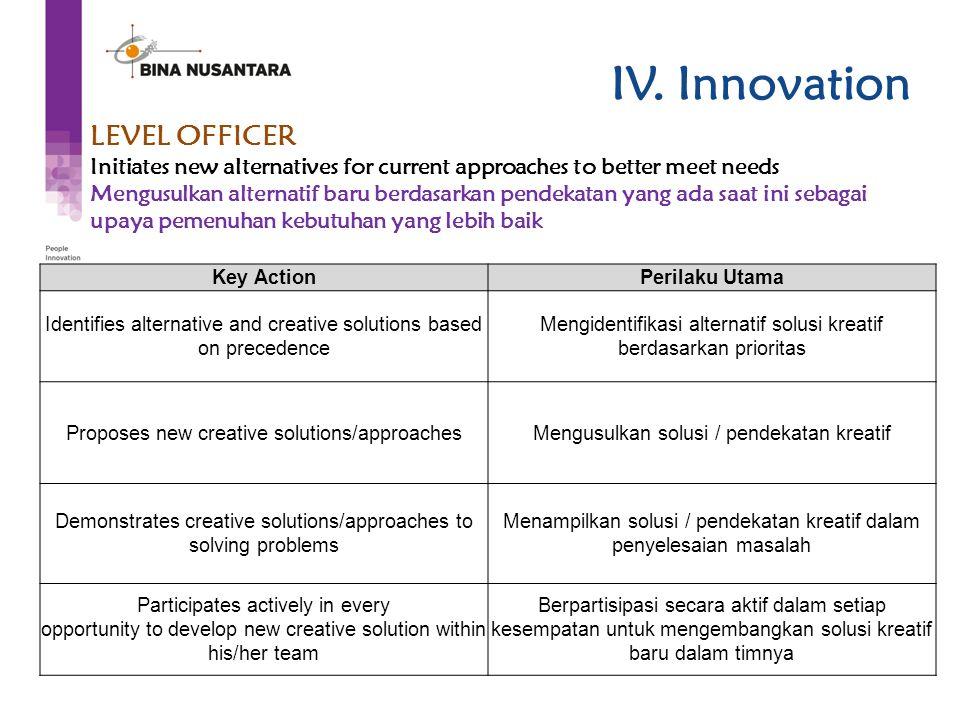 LEVEL OFFICER Initiates new alternatives for current approaches to better meet needs Mengusulkan alternatif baru berdasarkan pendekatan yang ada saat