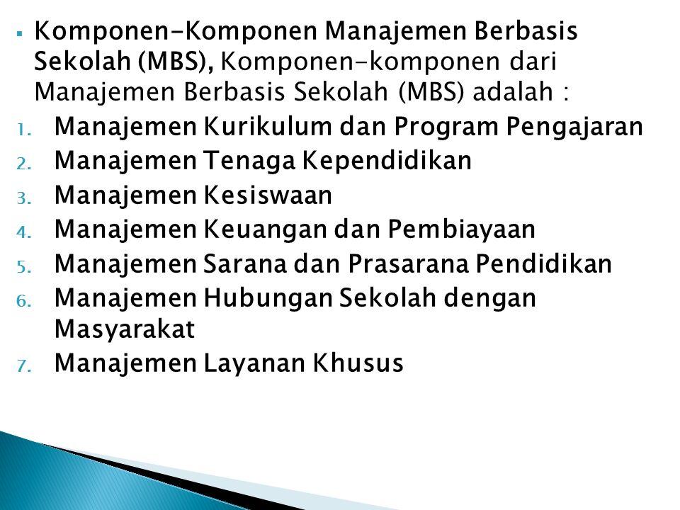  Komponen-Komponen Manajemen Berbasis Sekolah (MBS), Komponen-komponen dari Manajemen Berbasis Sekolah (MBS) adalah : 1.