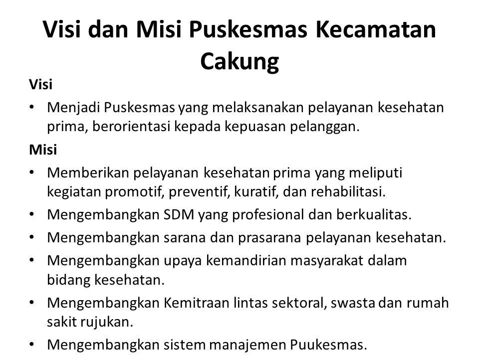 Visi dan Misi Puskesmas Kecamatan Cakung Visi Menjadi Puskesmas yang melaksanakan pelayanan kesehatan prima, berorientasi kepada kepuasan pelanggan.