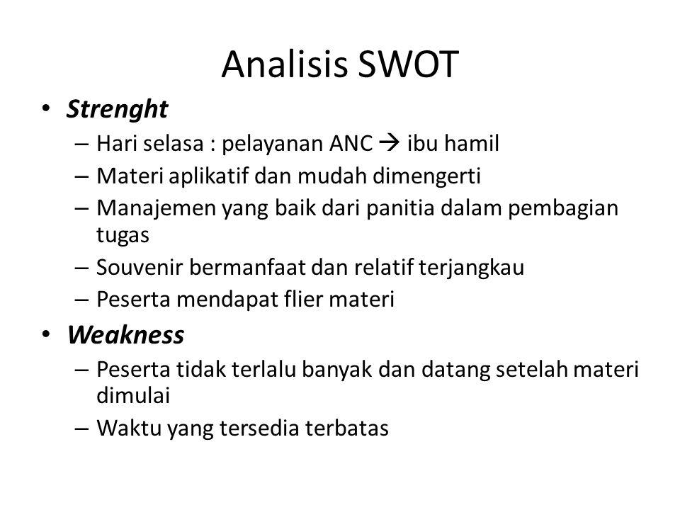 Analisis SWOT Strenght – Hari selasa : pelayanan ANC  ibu hamil – Materi aplikatif dan mudah dimengerti – Manajemen yang baik dari panitia dalam pemb
