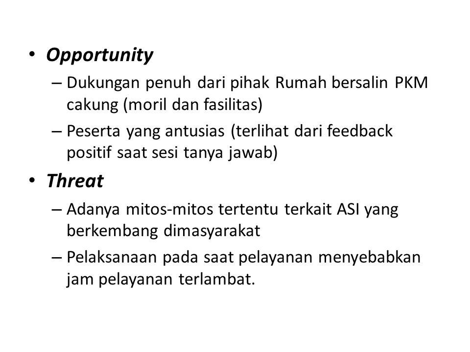 Opportunity – Dukungan penuh dari pihak Rumah bersalin PKM cakung (moril dan fasilitas) – Peserta yang antusias (terlihat dari feedback positif saat s