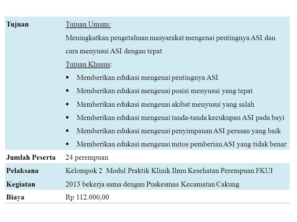 Kecamatan Cakung Lokasi dan keadaan geografi Kecamatan Cakung Kecamatan Cakung : salah satu dari 10 kecamatan di Kotamadya Jakarta Timur.
