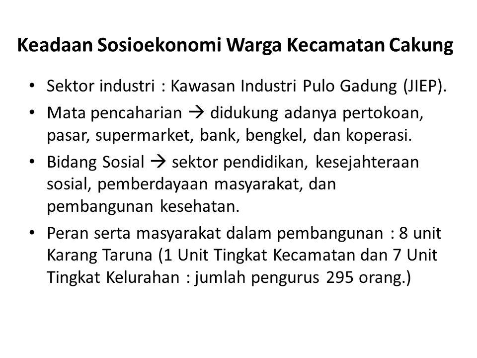 Keadaan Sosioekonomi Warga Kecamatan Cakung Sektor industri : Kawasan Industri Pulo Gadung (JIEP). Mata pencaharian  didukung adanya pertokoan, pasar