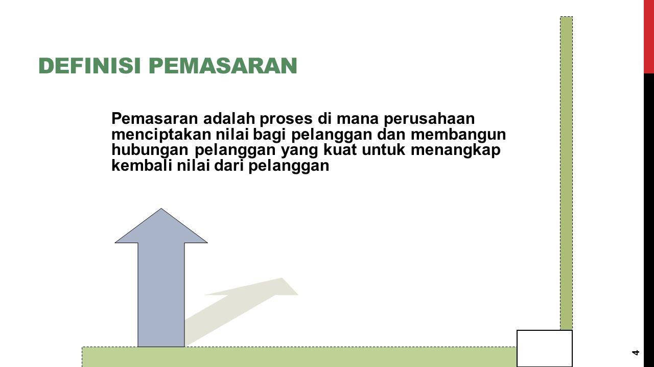 TAHAP III Strategi peningkatan posisi persaingan Tahap III, menetapkan strategi persaingan pada sasaran pasar yg akan dilayani.