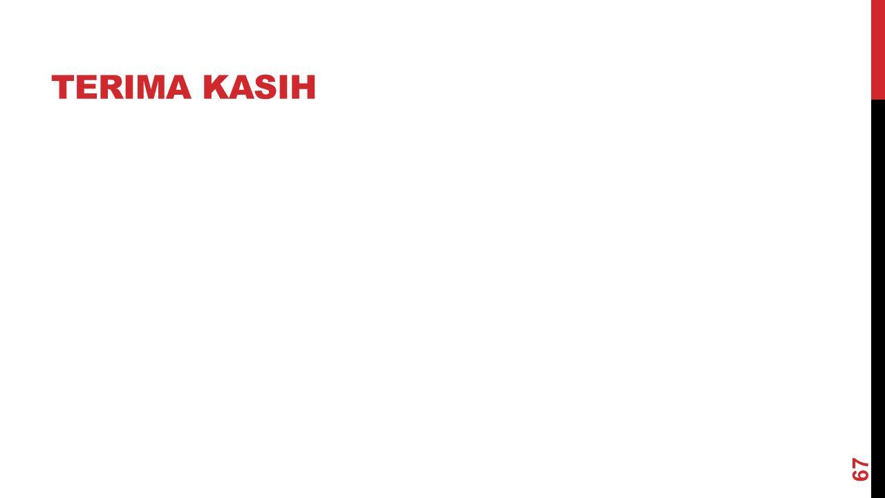 TERIMA KASIH 67