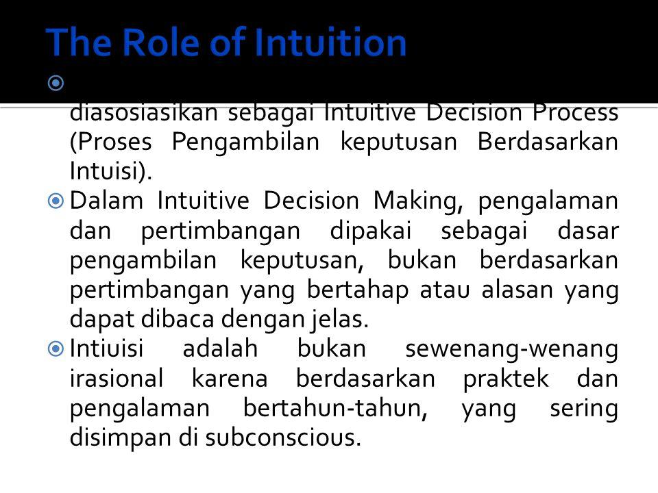 Bounded Rationality Perspective sering diasosiasikan sebagai Intuitive Decision Process (Proses Pengambilan keputusan Berdasarkan Intuisi).  Dalam