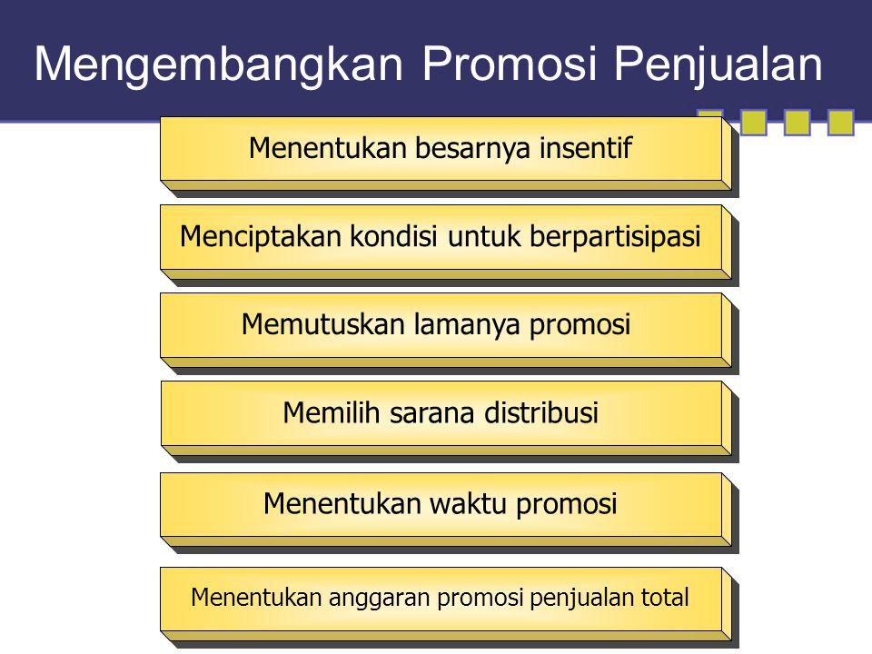 Mengembangkan Promosi Penjualan Menentukan besarnya insentif Menciptakan kondisi untuk berpartisipasi Menentukan waktu promosi Memutuskan lamanya promosi Memilih sarana distribusi Menentukan anggaran promosi penjualan total