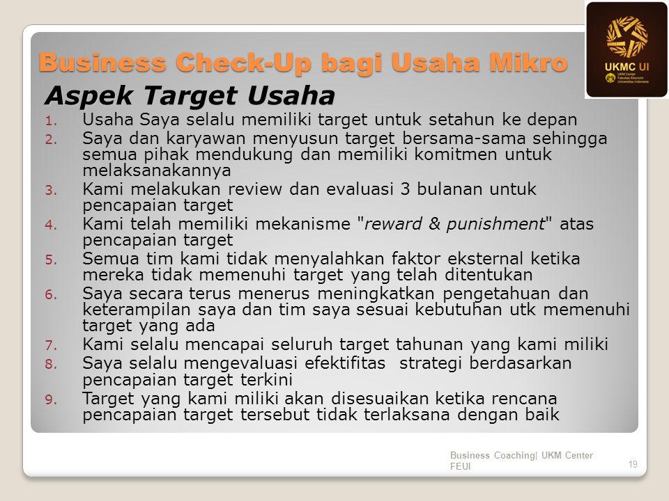 Business Check-Up bagi Usaha Mikro Aspek Target Usaha 1. Usaha Saya selalu memiliki target untuk setahun ke depan 2. Saya dan karyawan menyusun target