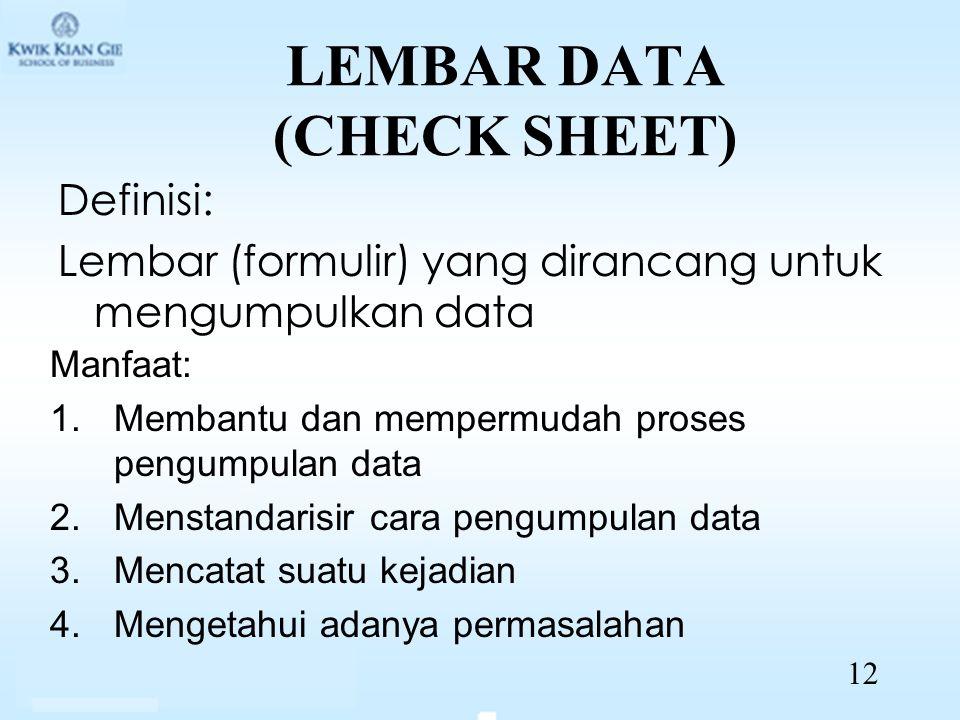 LEMBAR DATA (CHECK SHEET) Definisi: Lembar (formulir) yang dirancang untuk mengumpulkan data Manfaat: 1.Membantu dan mempermudah proses pengumpulan data 2.Menstandarisir cara pengumpulan data 3.Mencatat suatu kejadian 4.Mengetahui adanya permasalahan 12