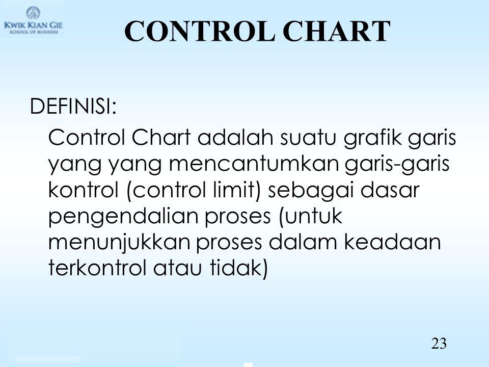 CONTROL CHART DEFINISI: Control Chart adalah suatu grafik garis yang yang mencantumkan garis-garis kontrol (control limit) sebagai dasar pengendalian proses (untuk menunjukkan proses dalam keadaan terkontrol atau tidak) 23