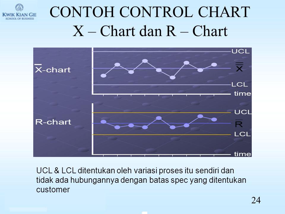 CONTOH CONTROL CHART X – Chart dan R – Chart UCL & LCL ditentukan oleh variasi proses itu sendiri dan tidak ada hubungannya dengan batas spec yang ditentukan customer 24