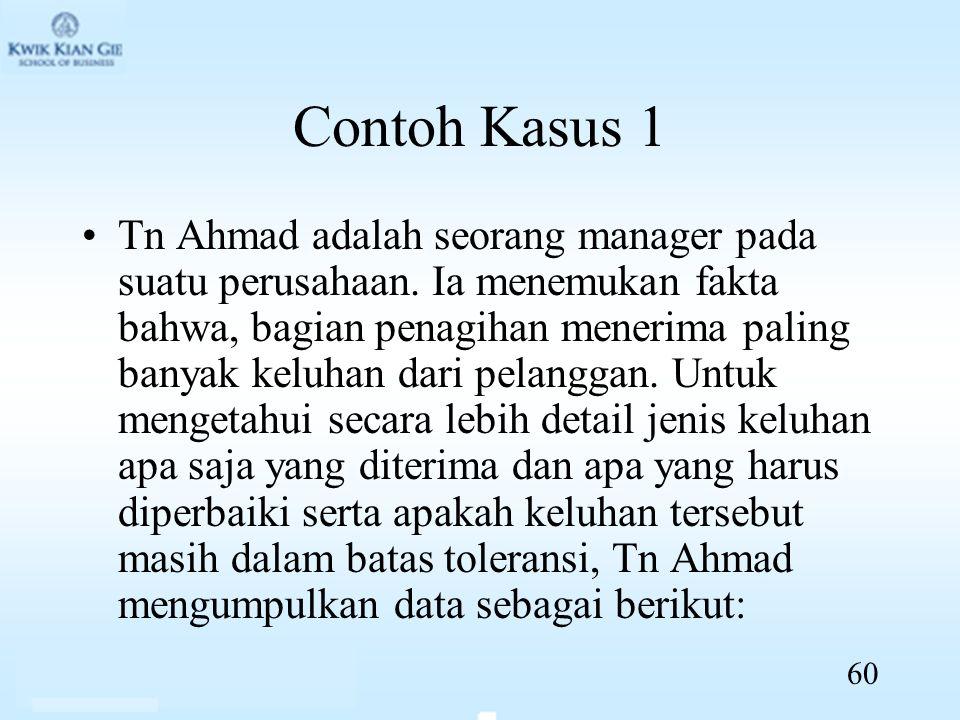 Contoh Kasus 1 Tn Ahmad adalah seorang manager pada suatu perusahaan. Ia menemukan fakta bahwa, bagian penagihan menerima paling banyak keluhan dari p