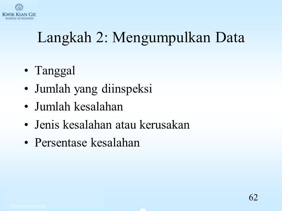 Langkah 2: Mengumpulkan Data Tanggal Jumlah yang diinspeksi Jumlah kesalahan Jenis kesalahan atau kerusakan Persentase kesalahan 62