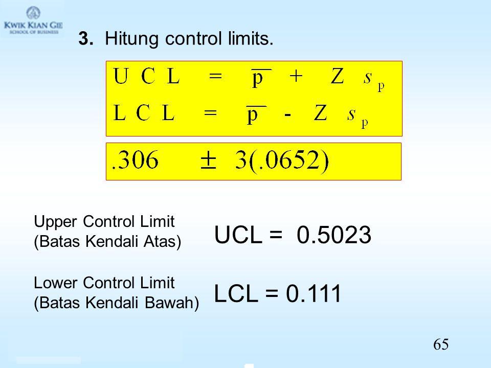 3. Hitung control limits. UCL = 0.5023 LCL = 0.111 Upper Control Limit (Batas Kendali Atas) Lower Control Limit (Batas Kendali Bawah) 65
