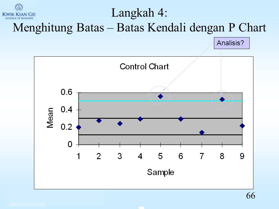 Langkah 4: Menghitung Batas – Batas Kendali dengan P Chart Analisis? 66