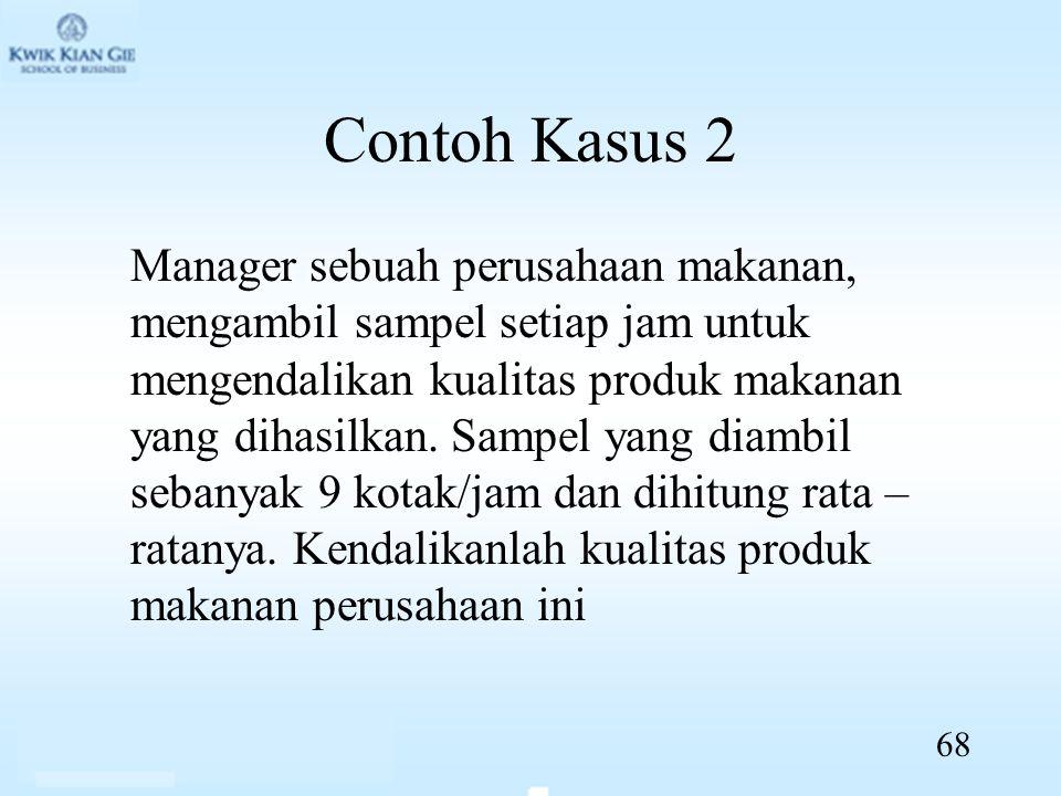 Contoh Kasus 2 Manager sebuah perusahaan makanan, mengambil sampel setiap jam untuk mengendalikan kualitas produk makanan yang dihasilkan. Sampel yang