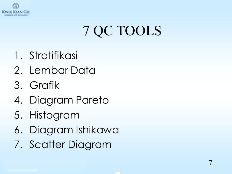 Caranya Langkah 1: menentukan apa yang akan diukur Langkah 2: Mengumpulkan data Langkah 3: Memetakan data Langkah 4: Menghitung batas – batas kendali yang dapat ditolerir 58