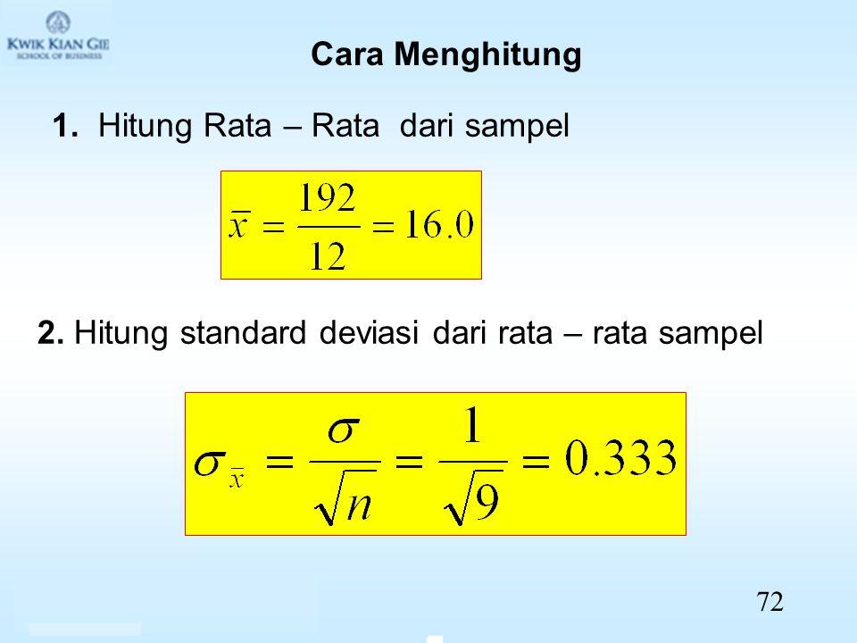 1. Hitung Rata – Rata dari sampel 2. Hitung standard deviasi dari rata – rata sampel Cara Menghitung 72
