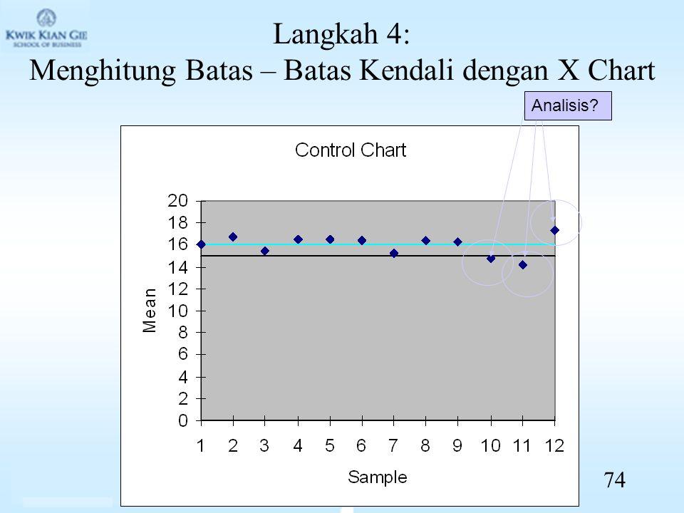 Langkah 4: Menghitung Batas – Batas Kendali dengan X Chart Analisis? 74