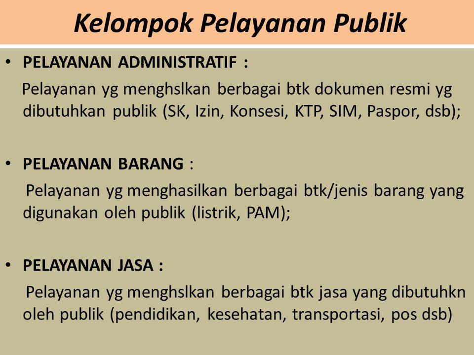Kelompok Pelayanan Publik PELAYANAN ADMINISTRATIF : Pelayanan yg menghslkan berbagai btk dokumen resmi yg dibutuhkan publik (SK, Izin, Konsesi, KTP, SIM, Paspor, dsb); PELAYANAN BARANG : Pelayanan yg menghasilkan berbagai btk/jenis barang yang digunakan oleh publik (listrik, PAM); PELAYANAN JASA : Pelayanan yg menghslkan berbagai btk jasa yang dibutuhkn oleh publik (pendidikan, kesehatan, transportasi, pos dsb)