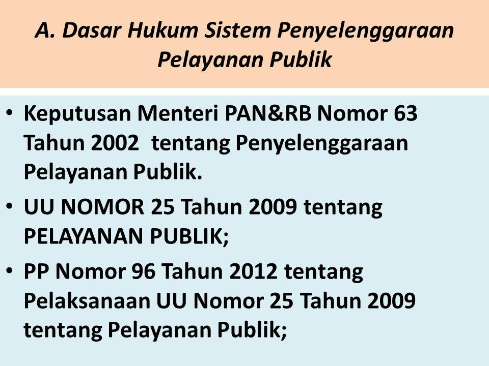 Kepmenpan Nomor 63/2002 tentang Penyelenggaraan Pelayanan Publik Maksud: acuan bagi seluruh penyelenggara pelayanan publik dalam pengatuan dan pelaksanaan pelayanan publik sesuai kewenangan.