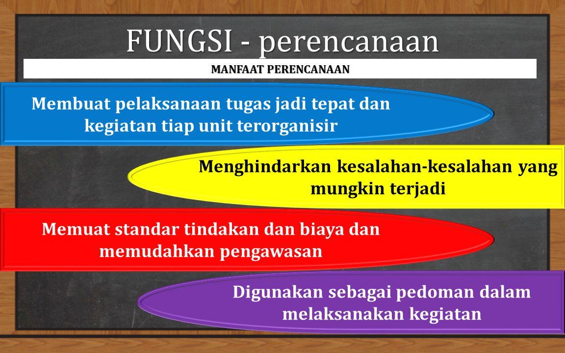 FUNGSI - perencanaan MANFAAT PERENCANAAN Membuat pelaksanaan tugas jadi tepat dan kegiatan tiap unit terorganisir Digunakan sebagai pedoman dalam melaksanakan kegiatan Menghindarkan kesalahan-kesalahan yang mungkin terjadi Memuat standar tindakan dan biaya dan memudahkan pengawasan