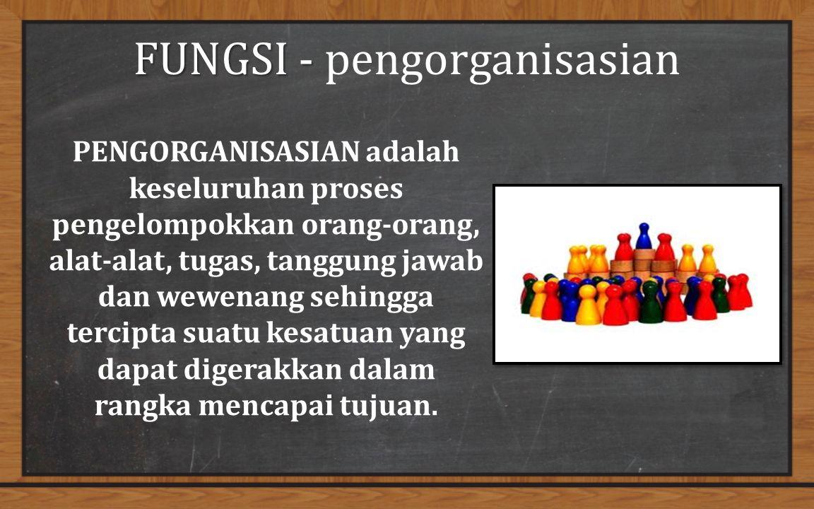 FUNGSI - FUNGSI - pengorganisasian PENGORGANISASIAN adalah keseluruhan proses pengelompokkan orang-orang, alat-alat, tugas, tanggung jawab dan wewenang sehingga tercipta suatu kesatuan yang dapat digerakkan dalam rangka mencapai tujuan.