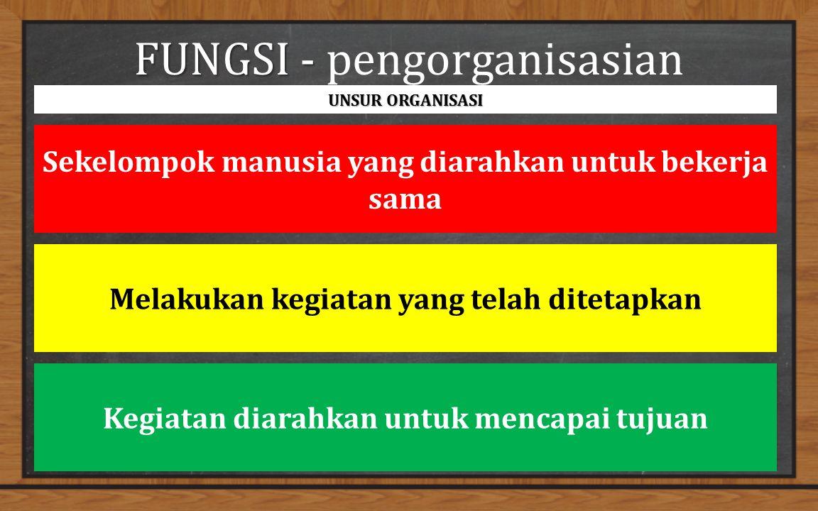 FUNGSI - FUNGSI - pengorganisasian Sekelompok manusia yang diarahkan untuk bekerja sama UNSUR ORGANISASI Melakukan kegiatan yang telah ditetapkan Kegiatan diarahkan untuk mencapai tujuan