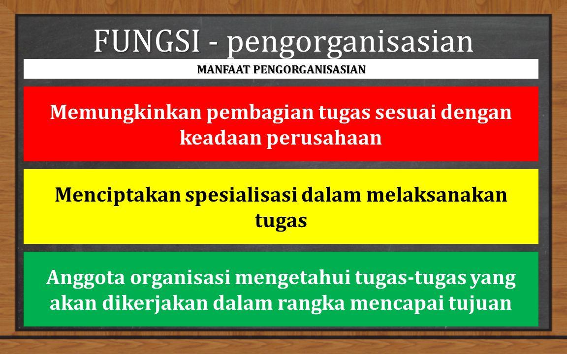 FUNGSI - FUNGSI - pengorganisasian Memungkinkan pembagian tugas sesuai dengan keadaan perusahaan MANFAAT PENGORGANISASIAN Menciptakan spesialisasi dalam melaksanakan tugas Anggota organisasi mengetahui tugas-tugas yang akan dikerjakan dalam rangka mencapai tujuan