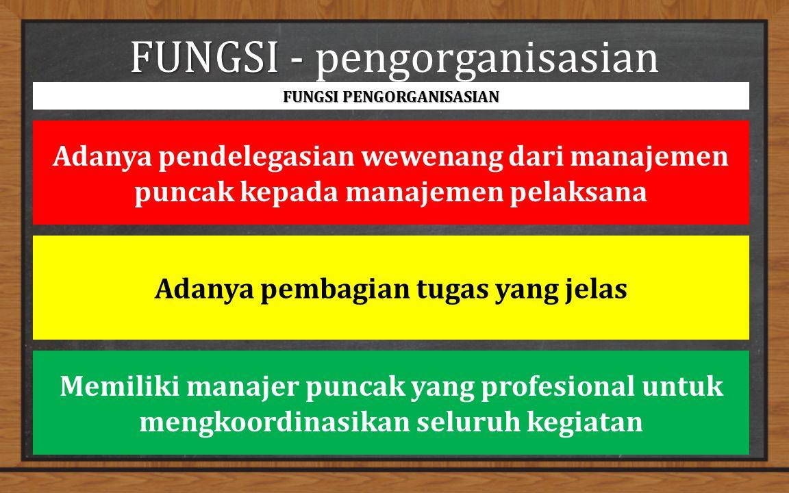 FUNGSI - FUNGSI - pengorganisasian Adanya pendelegasian wewenang dari manajemen puncak kepada manajemen pelaksana FUNGSI PENGORGANISASIAN Adanya pembagian tugas yang jelas Memiliki manajer puncak yang profesional untuk mengkoordinasikan seluruh kegiatan