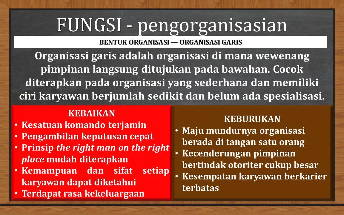 FUNGSI - FUNGSI - pengorganisasian BENTUK ORGANISASI — ORGANISASI GARIS Organisasi garis adalah organisasi di mana wewenang pimpinan langsung ditujukan pada bawahan.
