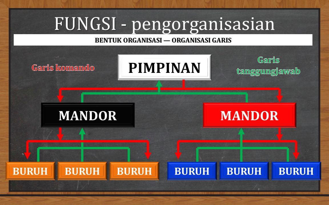 FUNGSI - FUNGSI - pengorganisasian BENTUK ORGANISASI — ORGANISASI GARIS PIMPINAN MANDOR BURUH MANDOR BURUH
