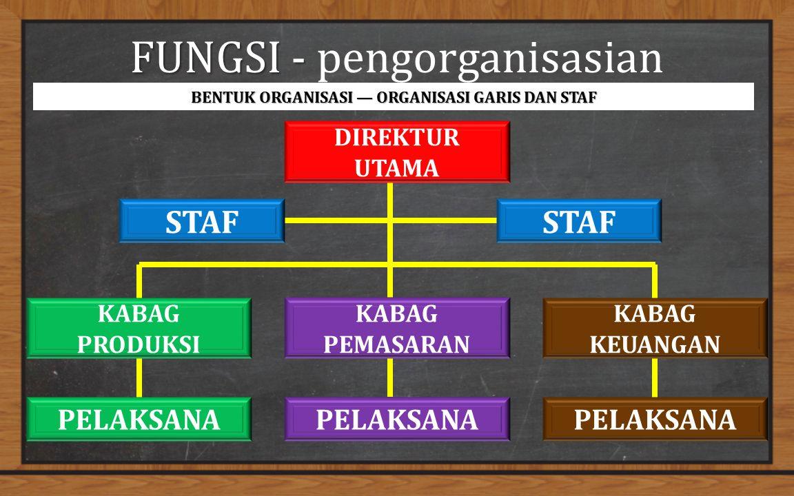 FUNGSI - FUNGSI - pengorganisasian BENTUK ORGANISASI — ORGANISASI GARIS DAN STAF DIREKTUR UTAMA KABAG PEMASARAN KABAG PRODUKSI KABAG KEUANGAN PELAKSANA STAF