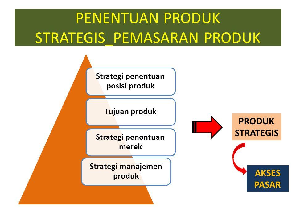 PENENTUAN PRODUK STRATEGIS_PEMASARAN PRODUK Strategi penentuan posisi produk Tujuan produk Strategi penentuan merek Strategi manajemen produk PRODUK STRATEGIS AKSES PASAR