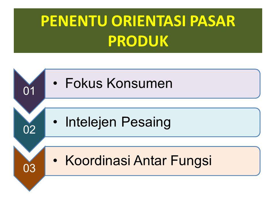 PENENTU ORIENTASI PASAR PRODUK 01 Fokus Konsumen 02 Intelejen Pesaing 03 Koordinasi Antar Fungsi