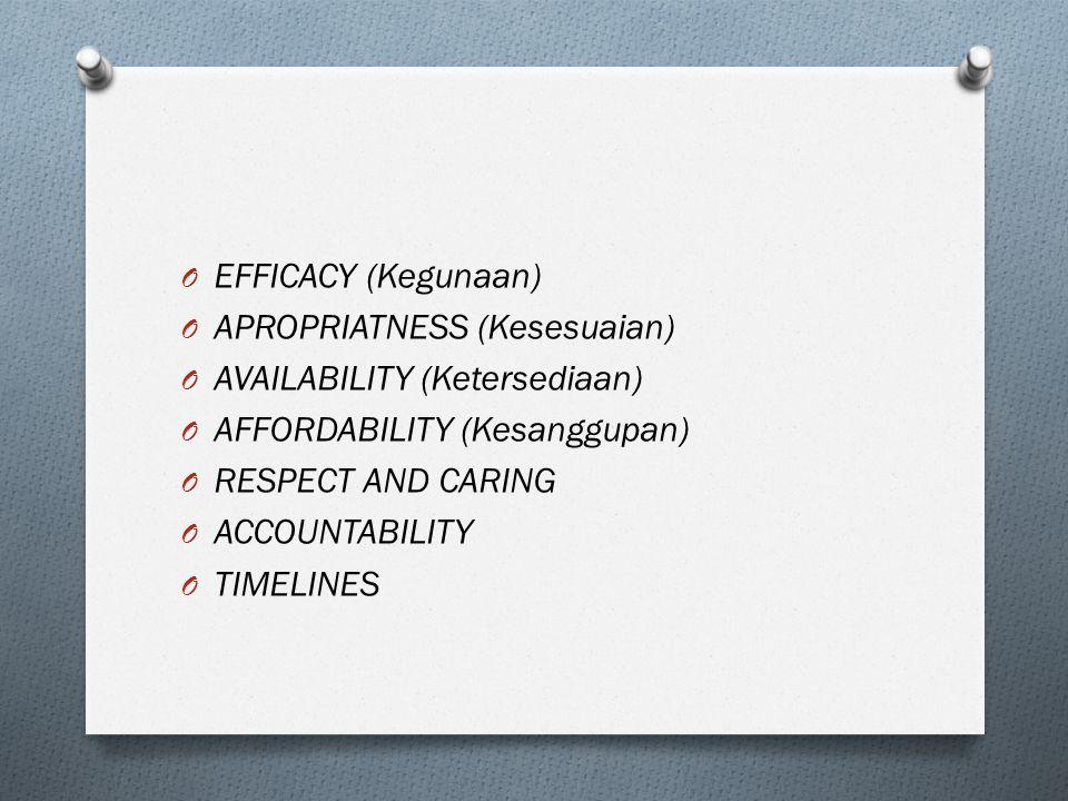 O EFFICACY (Kegunaan) O APROPRIATNESS (Kesesuaian) O AVAILABILITY (Ketersediaan) O AFFORDABILITY (Kesanggupan) O RESPECT AND CARING O ACCOUNTABILITY O TIMELINES