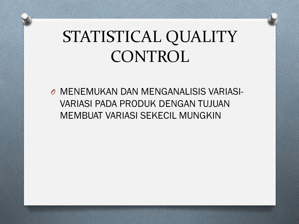 STATISTICAL QUALITY CONTROL O MENEMUKAN DAN MENGANALISIS VARIASI- VARIASI PADA PRODUK DENGAN TUJUAN MEMBUAT VARIASI SEKECIL MUNGKIN
