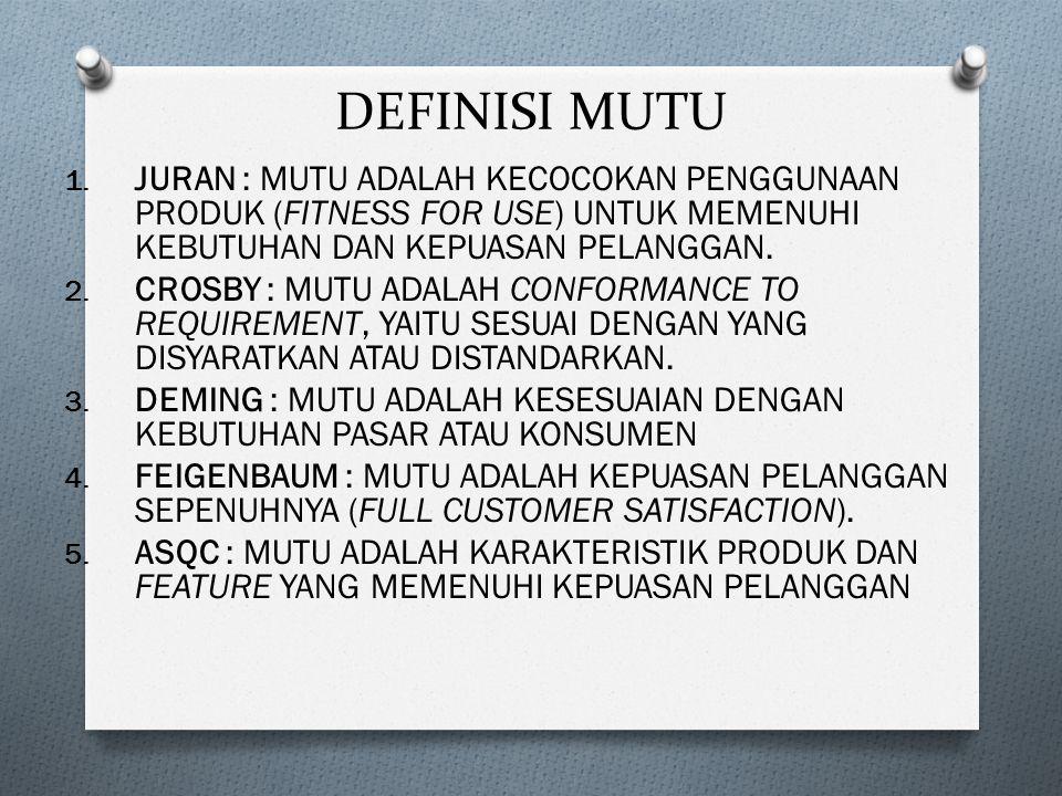 DEFINISI MUTU 1.