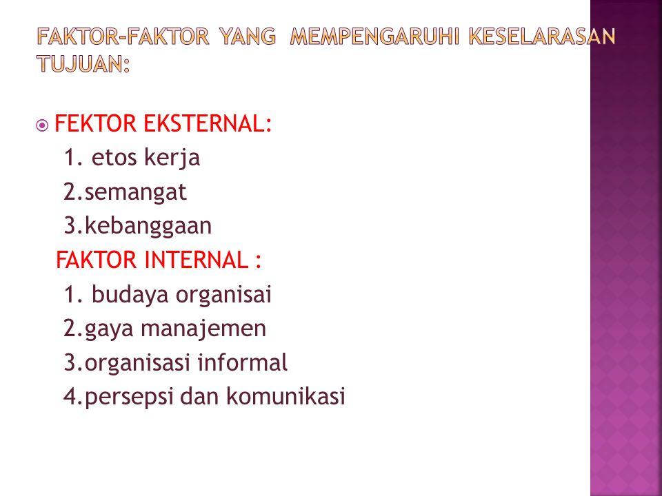  FEKTOR EKSTERNAL: 1. etos kerja 2.semangat 3.kebanggaan FAKTOR INTERNAL : 1.