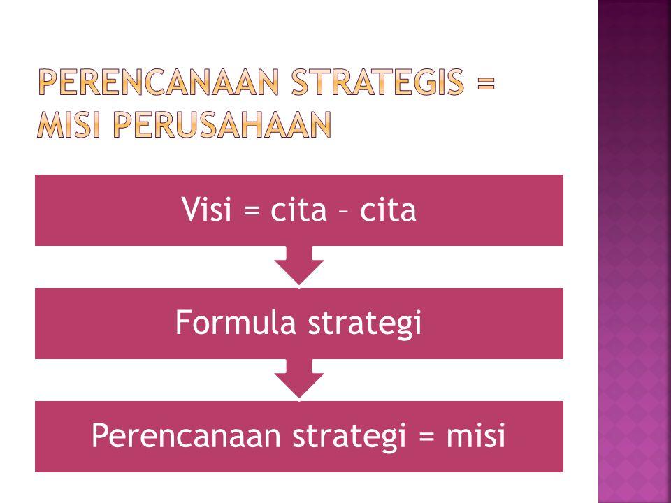 Perencanaan strategi = misi Formula strategi Visi = cita – cita