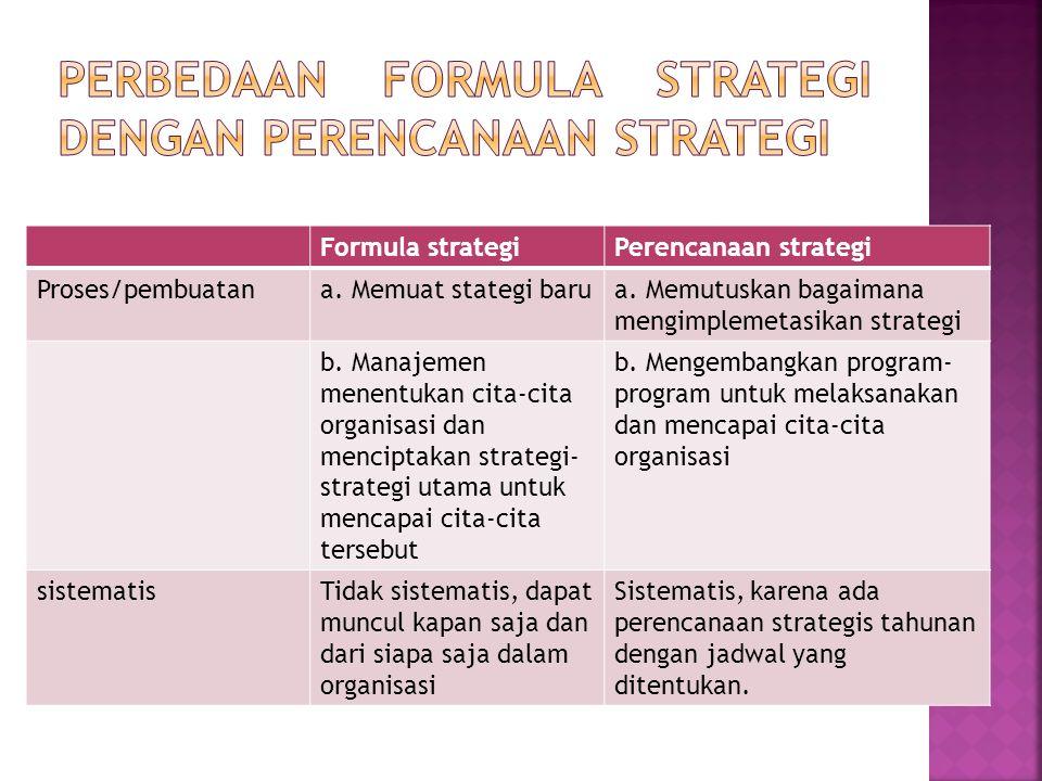 Formula strategiPerencanaan strategi Proses/pembuatana.