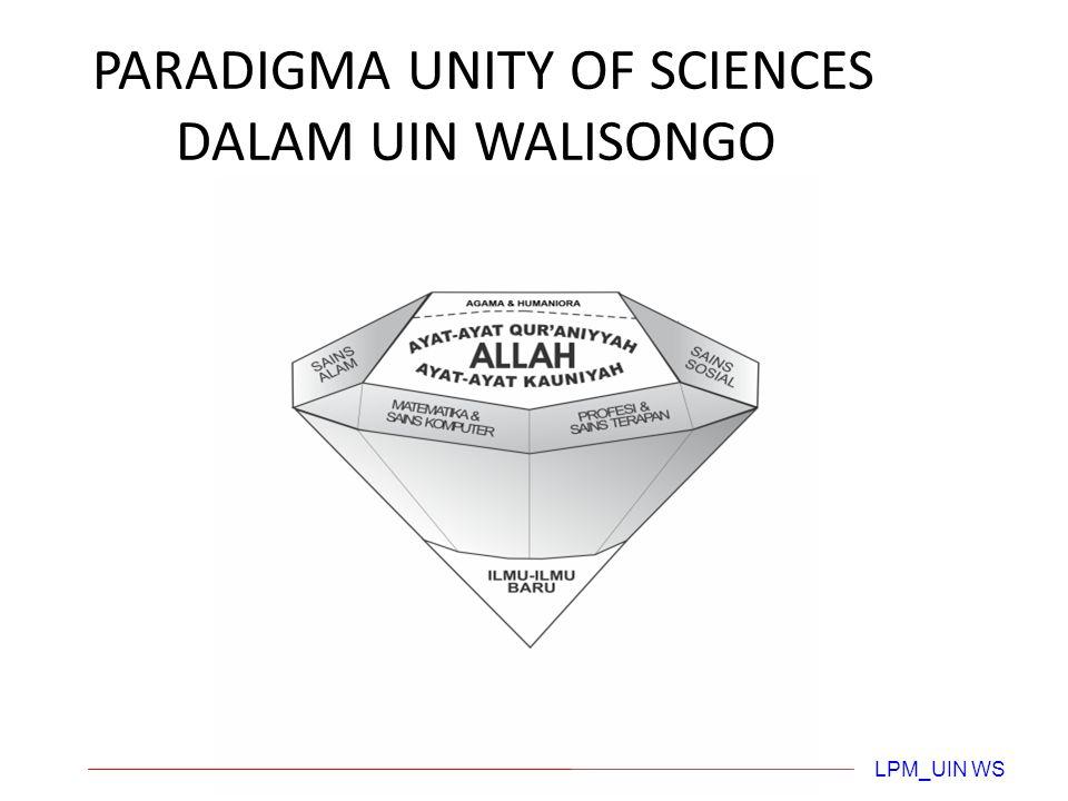 (3) Unity of Science Semua ilmu pada dasarnya adalah satu kesatuan yang berasal dari dan bermuara pada Allah melalui wahyu-Nya baik secara langsung maupun tidak langsung.