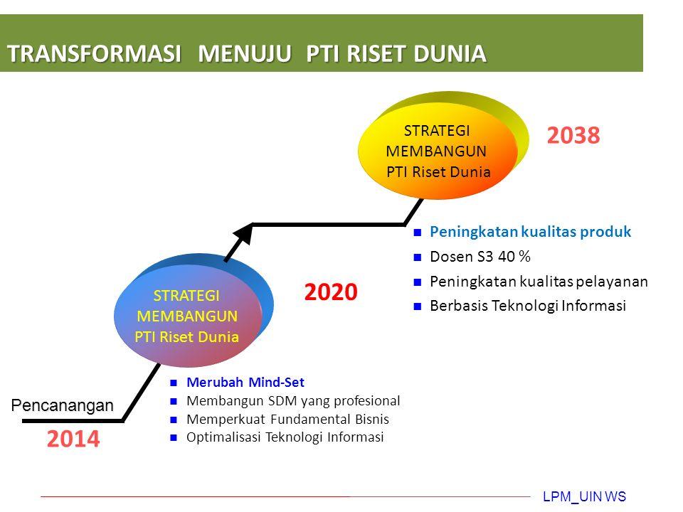 Grand Design Pengembangan UIN Walisongo 25 Tahun Ke Depan Fase I (2014–2018) Efesiensi Internal - Transformasi IAIN-UIN Fase II (2019–2023) Pemantapan UIN - Persiapan Universitas Riset (Reputasi Regional) Fase III (2024–2028) Embrio Universitas Riset (Reputasi Nasional) Fase IV (2029–2033) Universitas Riset (Reputasi ASEAN) Fase V (2034–2038) Penguatan Universitas Riset (Reputasi Internasional) LPM_UIN WS