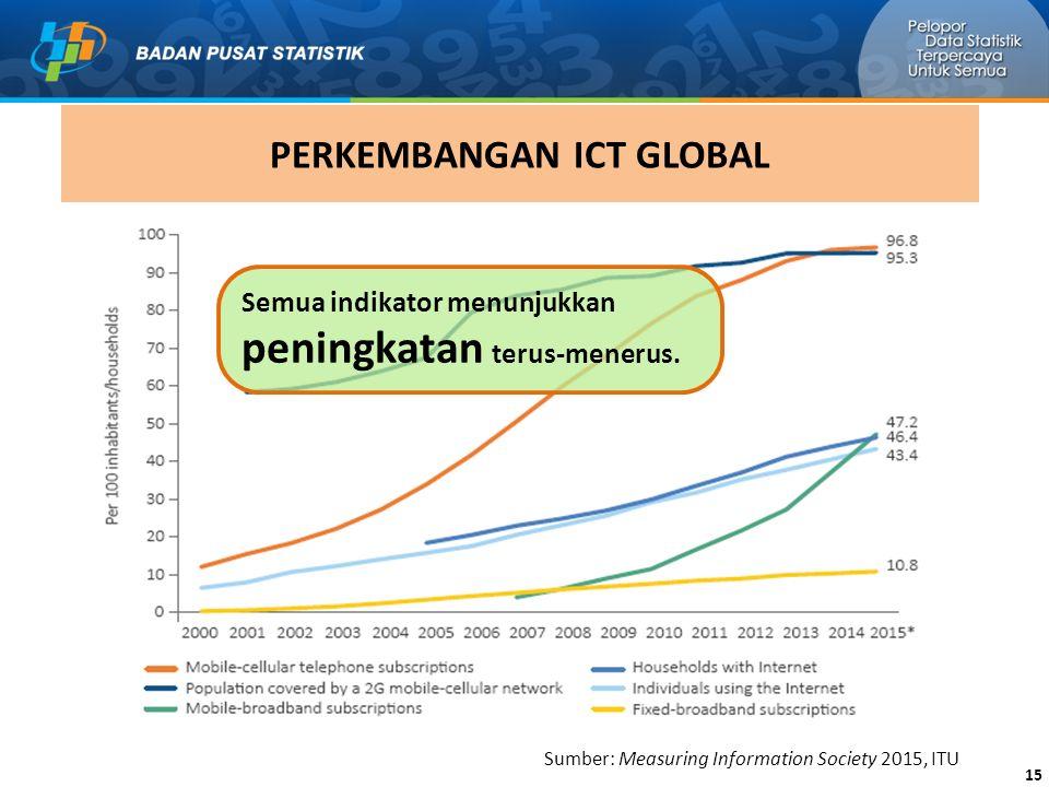 15 PERKEMBANGAN ICT GLOBAL Sumber: Measuring Information Society 2015, ITU Semua indikator menunjukkan peningkatan terus-menerus.