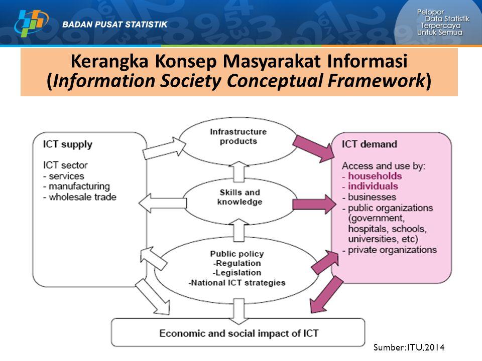 Kerangka Konsep Masyarakat Informasi (Information Society Conceptual Framework) Sumber: ITU, 2014