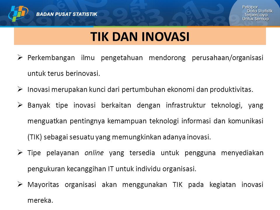 IP-TIK Indonesia 2012 - 2014 Sumber: ITU